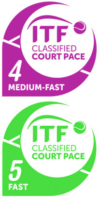 Internationl Tennis Federation fast and medium fast certified