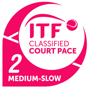 International Tennis Federation Classified Court Pace